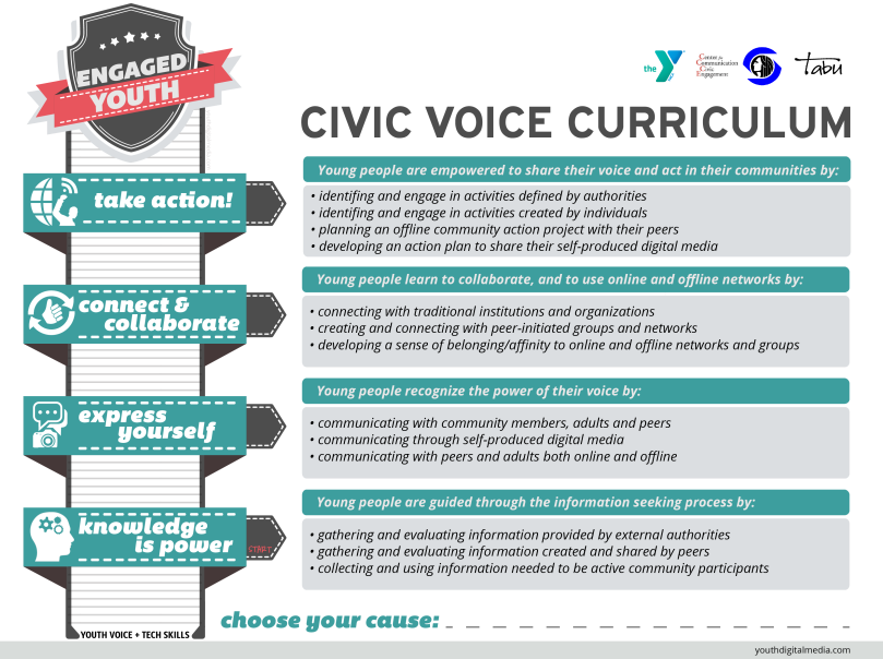 ytech-civic-voice-curriculum-model